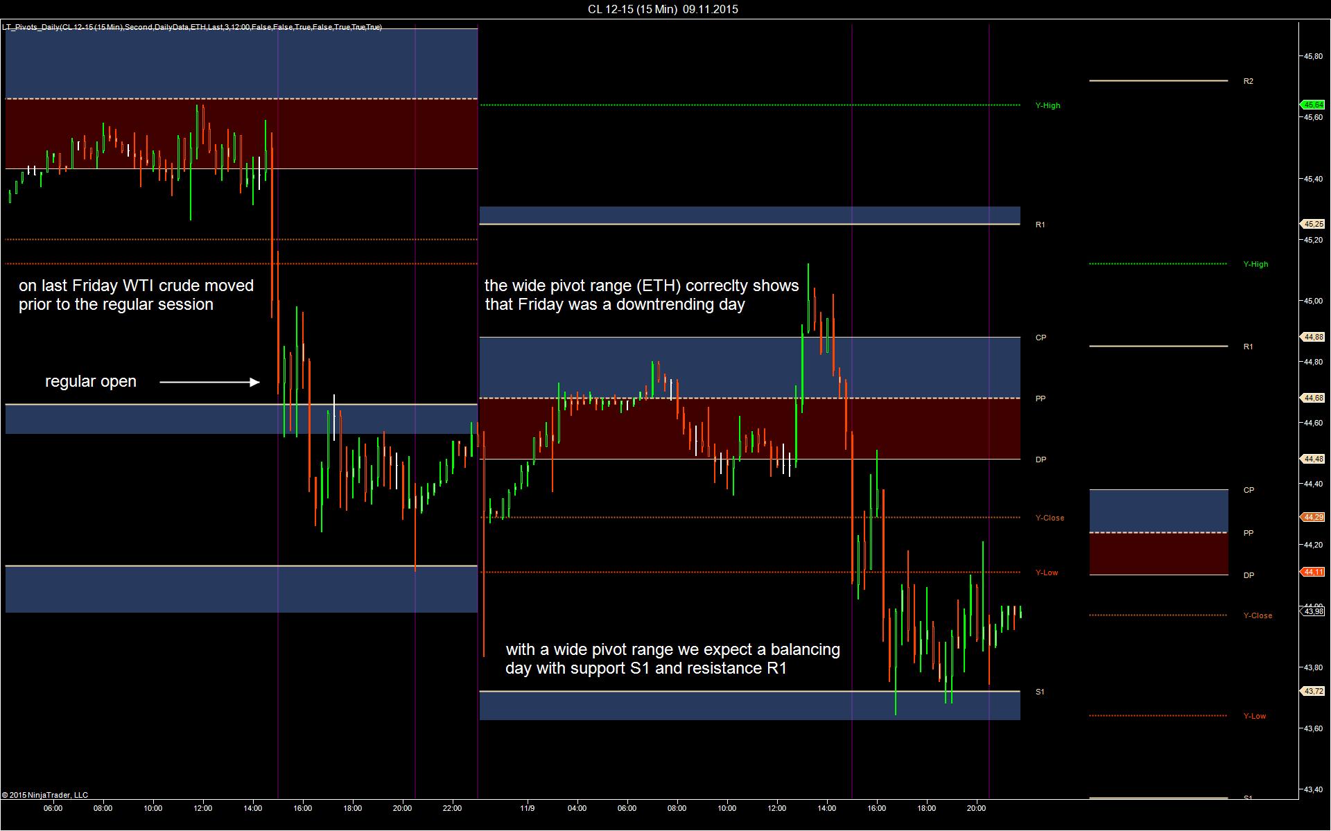 risiko vs forex vs saham