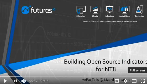 Fat Tails NT8 indicators and Futures io presentation